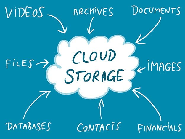 cloud-storage-cloud-backup-cloud-servers